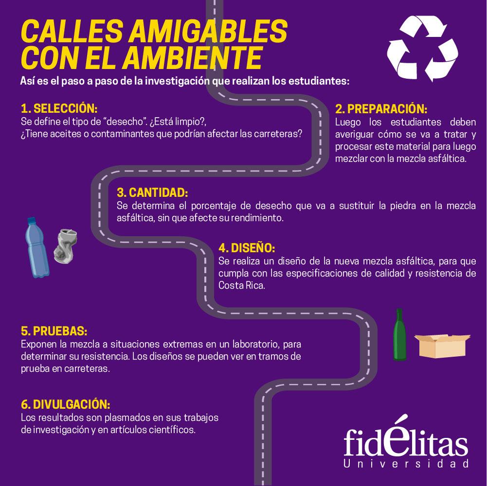 Ingeniería Civil: Así es el proceso de investigación de los estudiantes de la Universidad Fidélitas